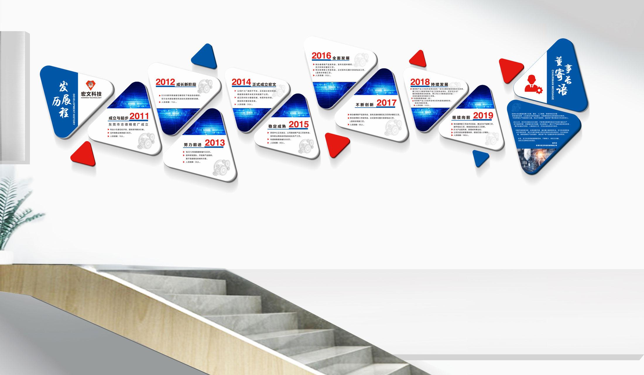 文化墙,企业文化墙,员工文化墙,公司文化墙